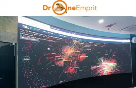 Drone Emprit : Monitoring Sosmed Buatan Anak Indonesia